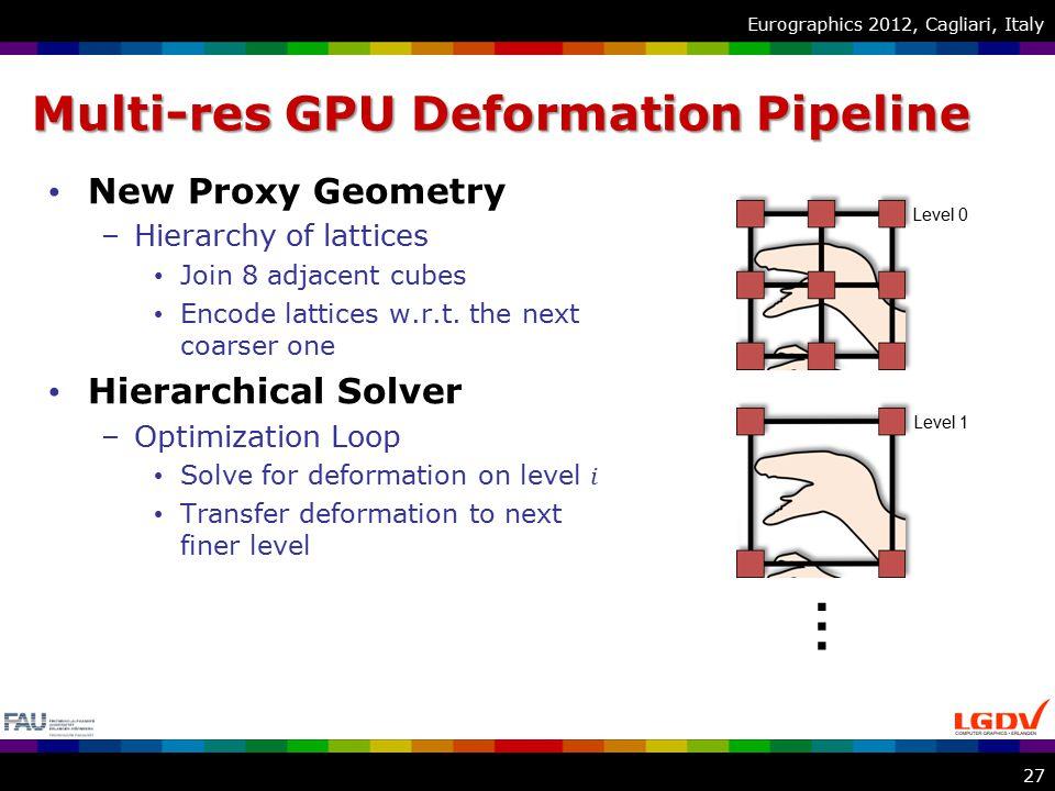Eurographics 2012, Cagliari, Italy Multi-res GPU Deformation Pipeline 27 Level 0 Level 1 …
