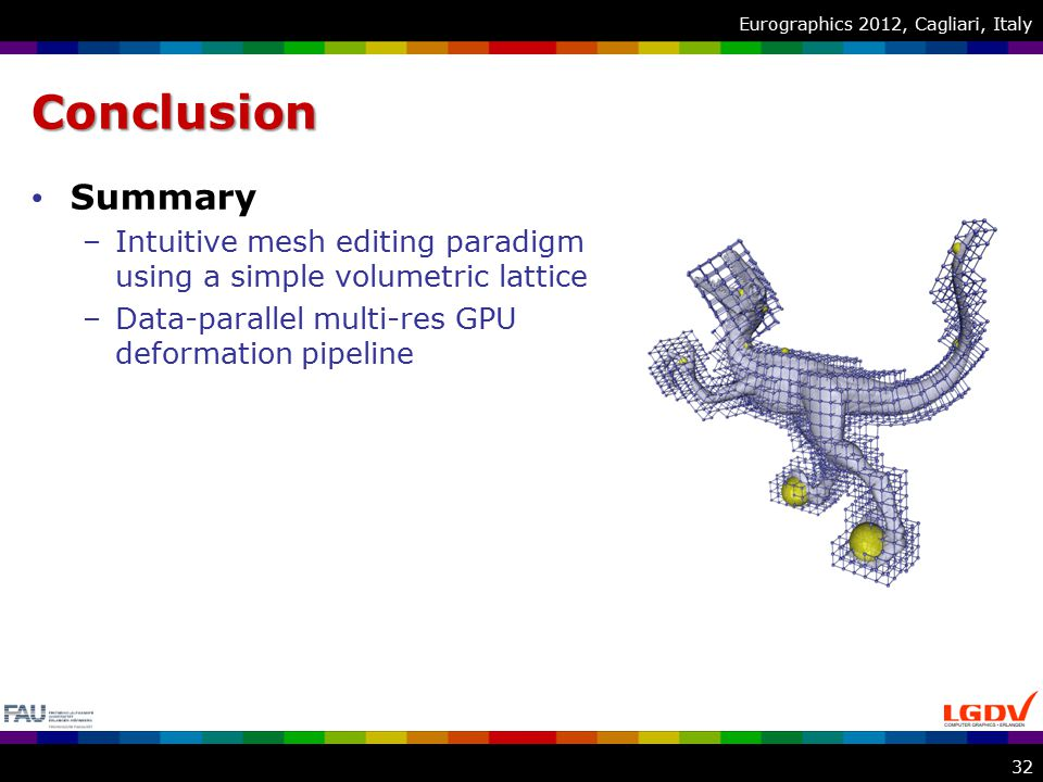 Eurographics 2012, Cagliari, ItalyConclusion Summary –Intuitive mesh editing paradigm using a simple volumetric lattice –Data-parallel multi-res GPU deformation pipeline 32