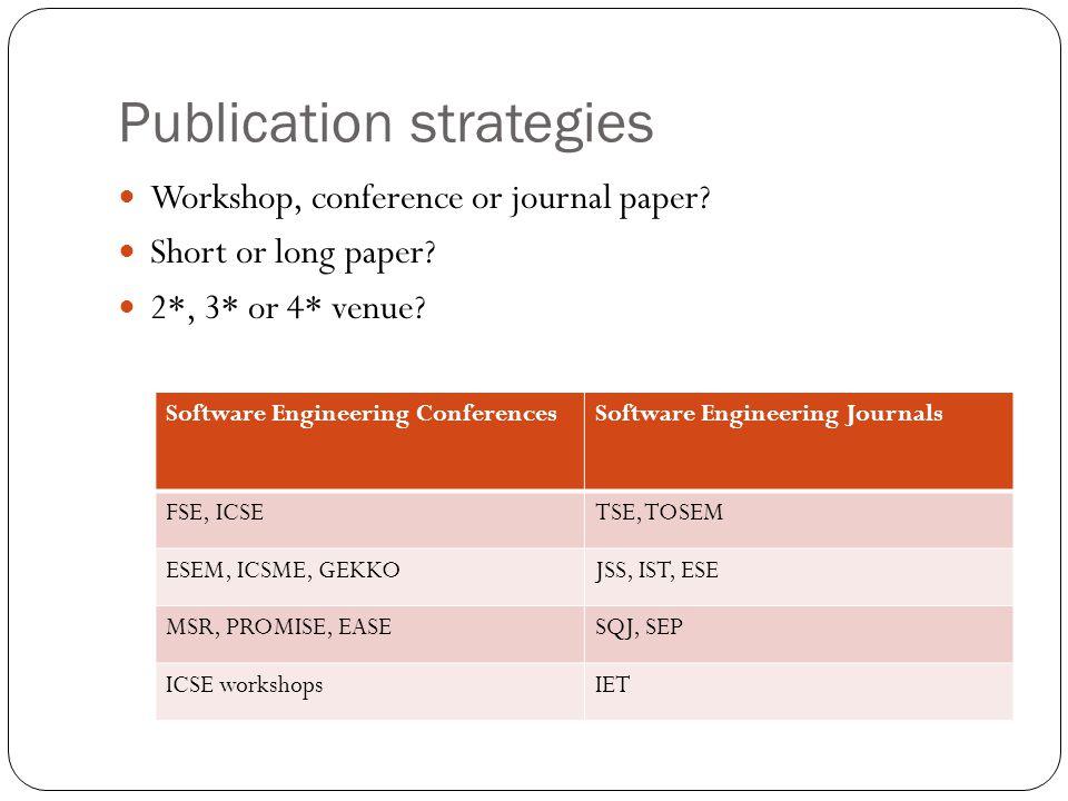 Publication strategies Workshop, conference or journal paper.