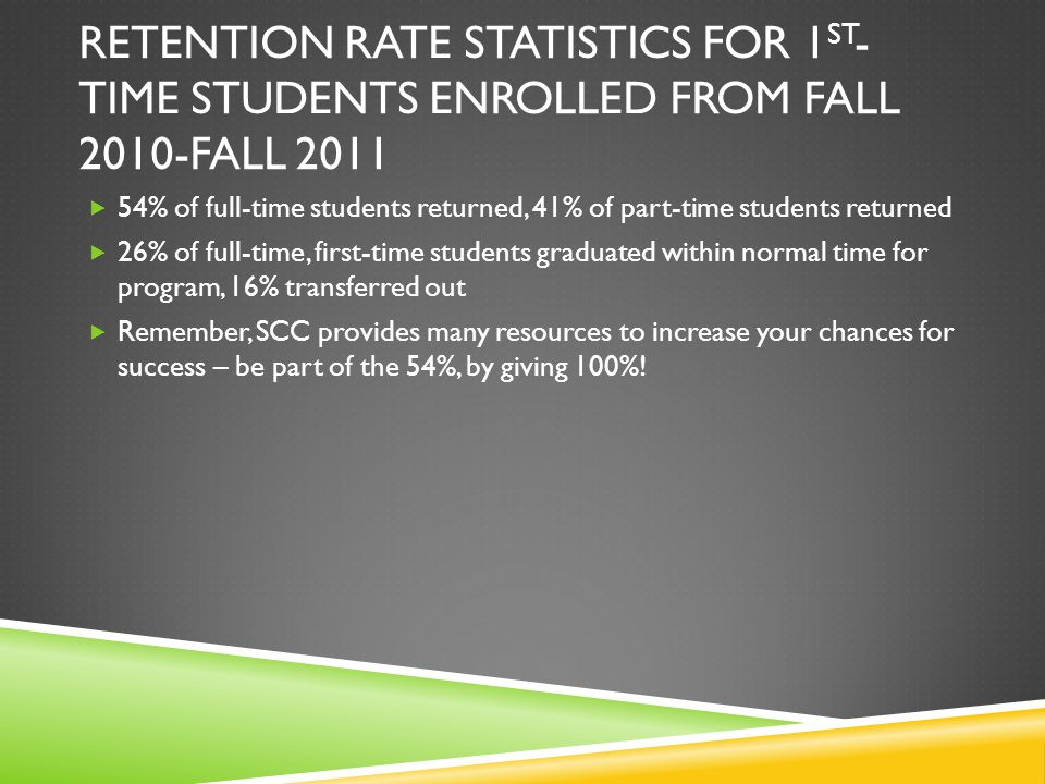 RETENTION RATE STATISTICS FOR 1 ST - TIME STUDENTS ENROLLED FROM FALL 2010-FALL 2011  54% of full-time students returned, 41% of part-time students returned  26% of full-time, first-time students graduated within normal time for program, 16% transferred out  Remember, SCC provides many resources to increase your chances for success – be part of the 54%, by giving 100%!