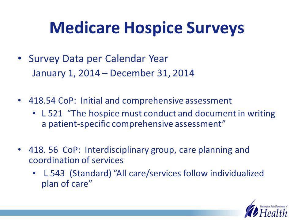 Medicare Hospice Surveys Survey Data per Calendar Year January 1, 2014 – December 31, 2014 418.54 CoP: Initial and comprehensive assessment L 521 The hospice must conduct and document in writing a patient-specific comprehensive assessment 418.