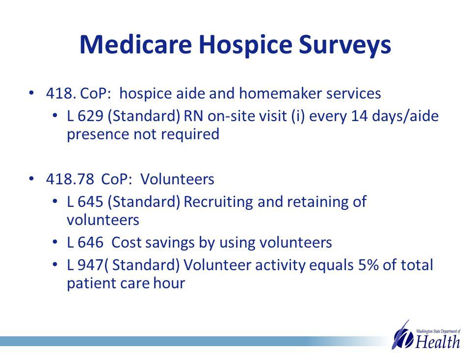 Medicare Hospice Surveys 418.