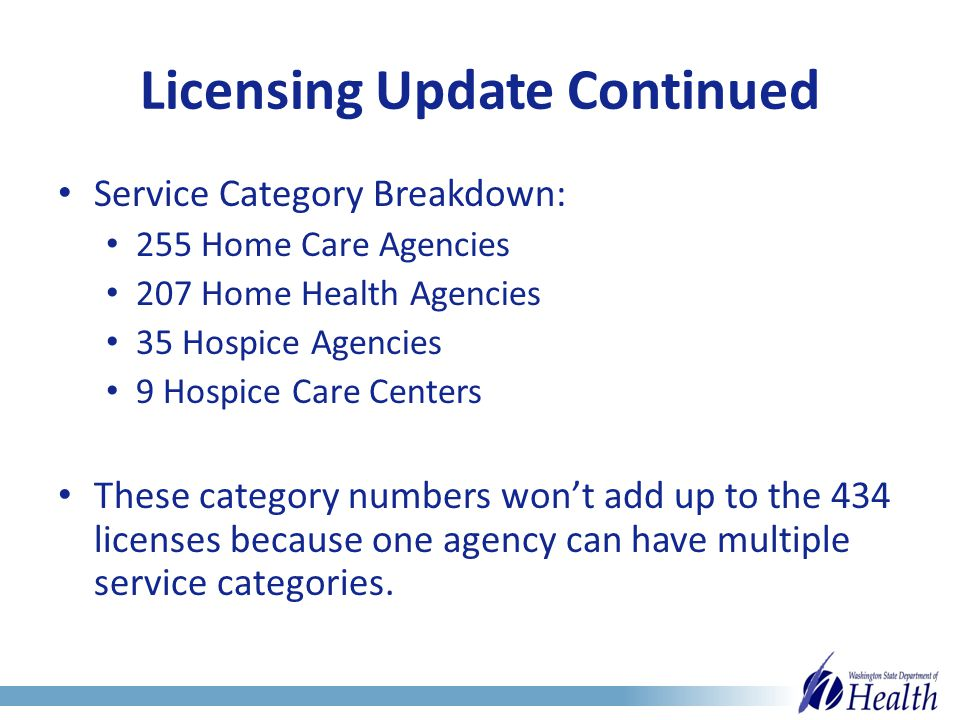 Licensing Update Continued Service Category Breakdown: 255 Home Care Agencies 207 Home Health Agencies 35 Hospice Agencies 9 Hospice Care Centers These category numbers won't add up to the 434 licenses because one agency can have multiple service categories.