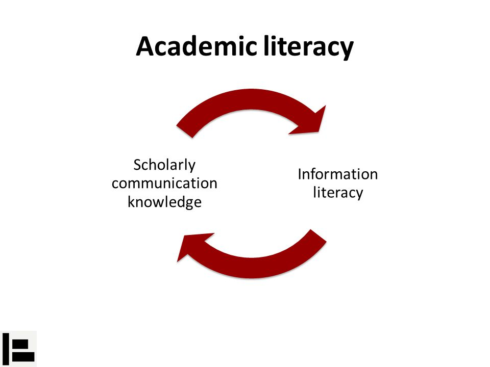 Information literacy Scholarly communication knowledge Academic literacy