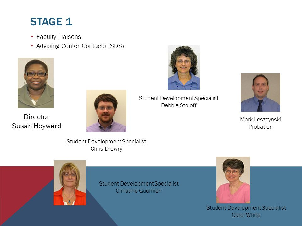 STAGE 1 Faculty Liaisons Advising Center Contacts (SDS) Director Susan Heyward Student Development Specialist Chris Drewry Student Development Specialist Debbie Stoloff Mark Leszcynski Probation Student Development Specialist Christine Guarnieri Student Development Specialist Carol White
