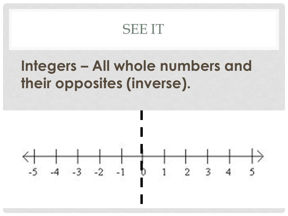 SEE IT Integers – All whole numbers and their opposites (inverse).