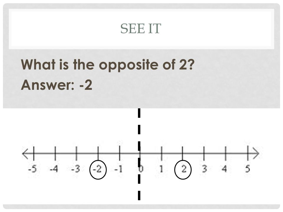 SEE IT What is the opposite of 2 Answer: -2