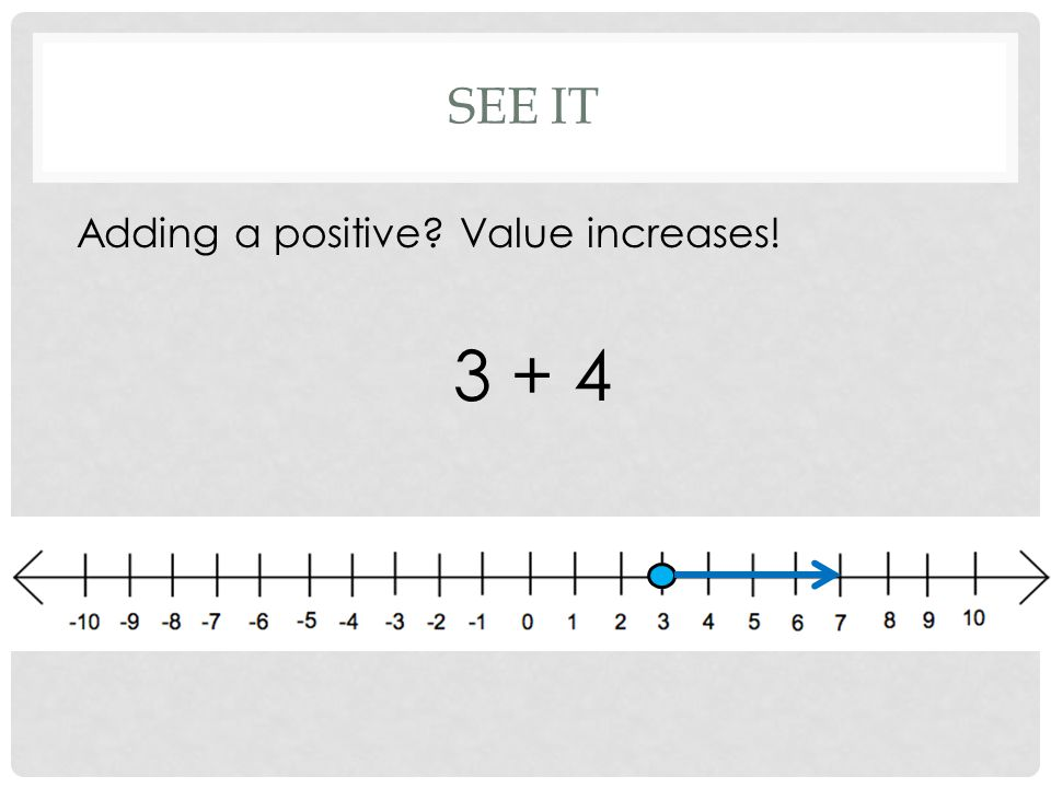 SEE IT Adding a positive Value increases! 3 + 4