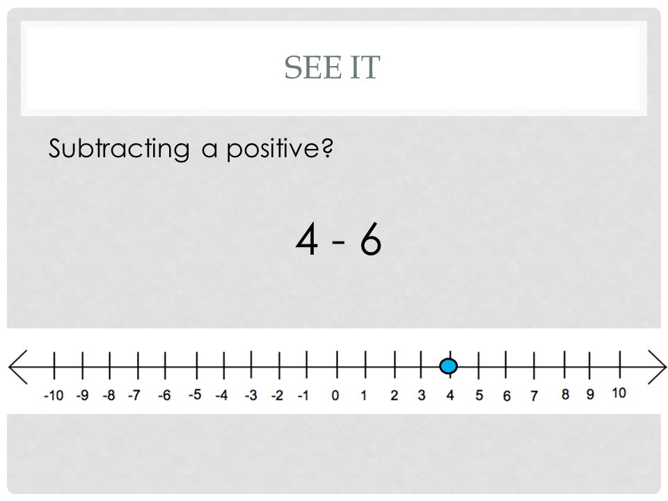 SEE IT Subtracting a positive 4 - 6