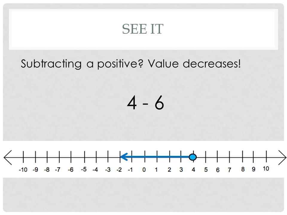 SEE IT Subtracting a positive Value decreases! 4 - 6