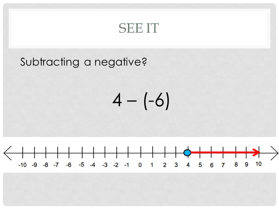 SEE IT Subtracting a negative 4 – (-6)