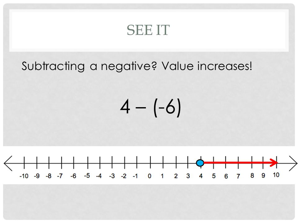 SEE IT Subtracting a negative Value increases! 4 – (-6)