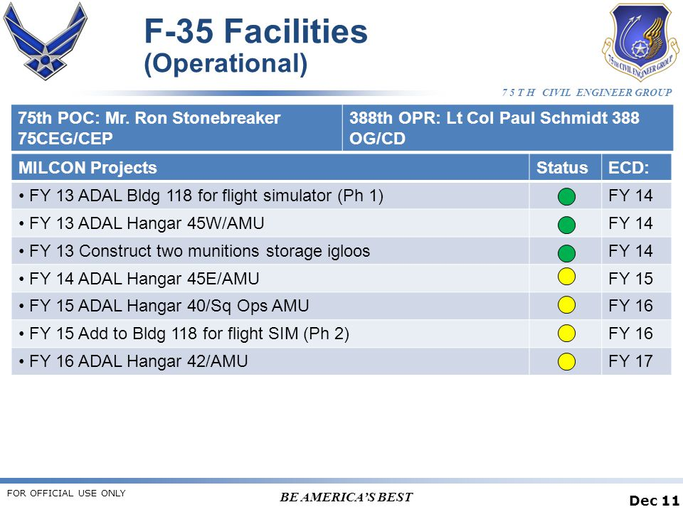 7 5 T H CIVIL ENGINEER GROUP BE AMERICA'S BEST F-35 Facilities (Operational) Dec 11 75th POC: Mr.