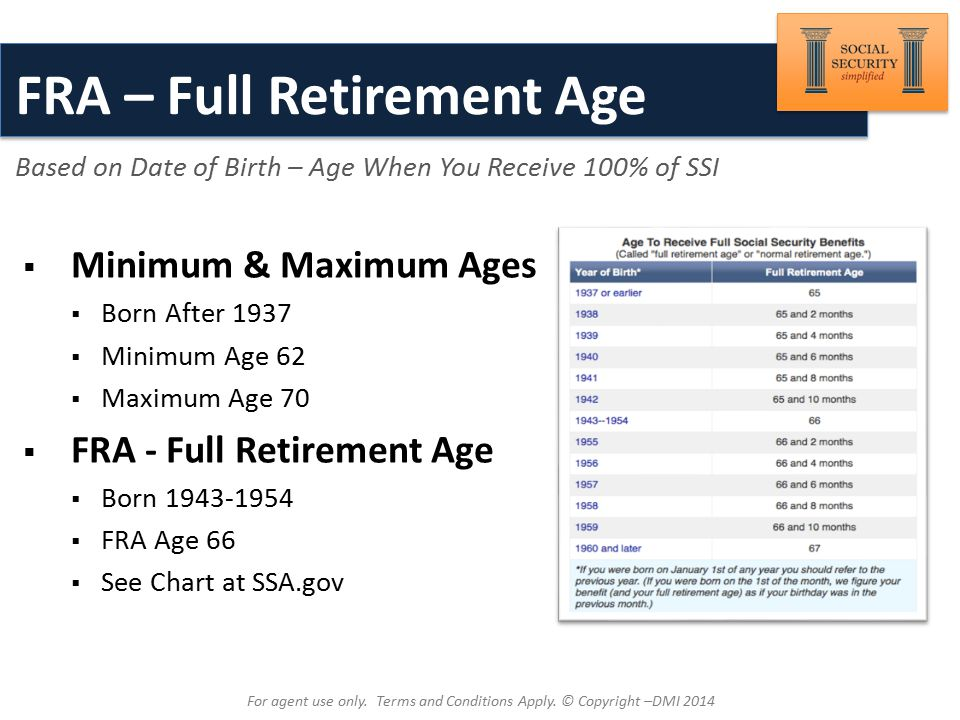Brought to You By: FRA – Full Retirement Age Based on Date of Birth – Age When You Receive 100% of SSI  Minimum & Maximum Ages  Born After 1937  Minimum Age 62  Maximum Age 70  FRA - Full Retirement Age  Born 1943-1954  FRA Age 66  See Chart at SSA.gov For agent use only.