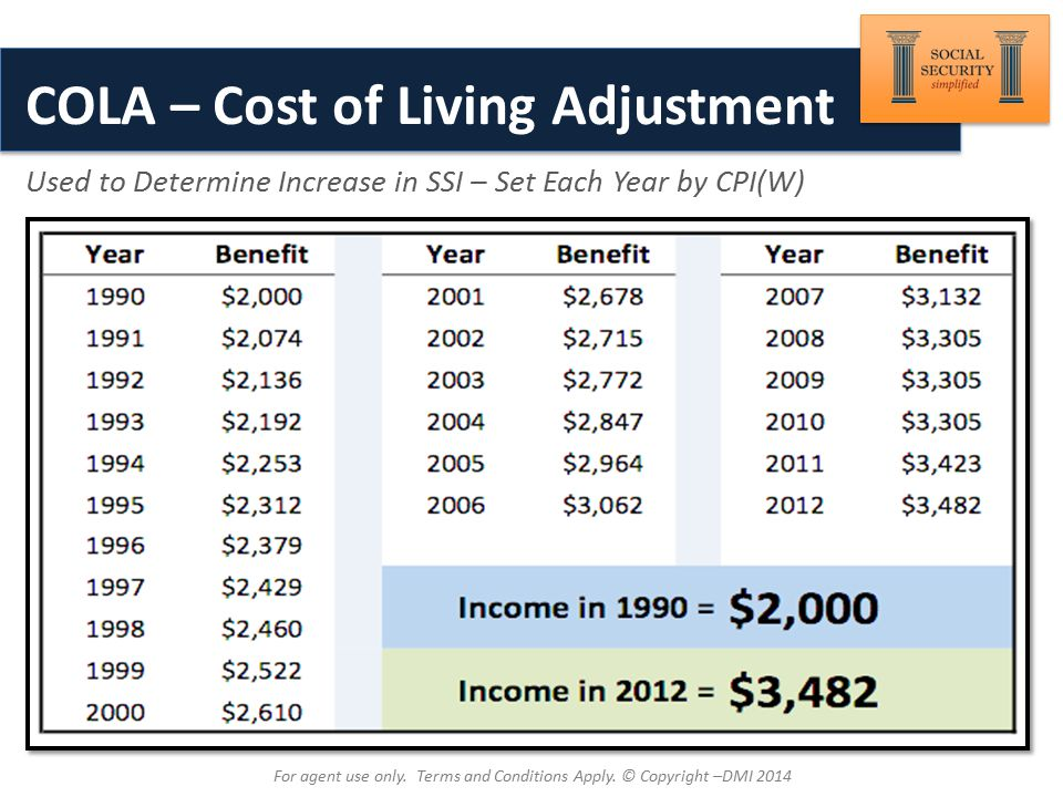 Brought to You By: 2 nd Appt: Teeing up the Annuity Sale Using the Simplified Report to Make Lifetime Income Annuity Sales Joe – Age 63 Deborah – Age 61 Let's Take a Closer Look… Years 1-7 In order to maximize Social Security, the client will need to use other assets or continue to work.