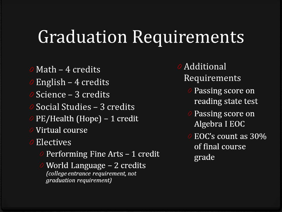 Graduation Requirements 0 Math – 4 credits 0 English – 4 credits 0 Science – 3 credits 0 Social Studies – 3 credits 0 PE/Health (Hope) – 1 credit 0 Virtual course 0 Electives 0 Performing Fine Arts – 1 credit 0 World Language – 2 credits (college entrance requirement, not graduation requirement) 0 Additional Requirements 0 Passing score on reading state test 0 Passing score on Algebra I EOC 0 EOC's count as 30% of final course grade