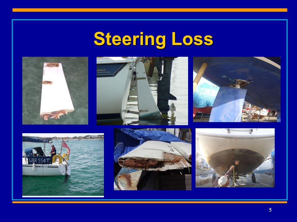 Steering Loss 5