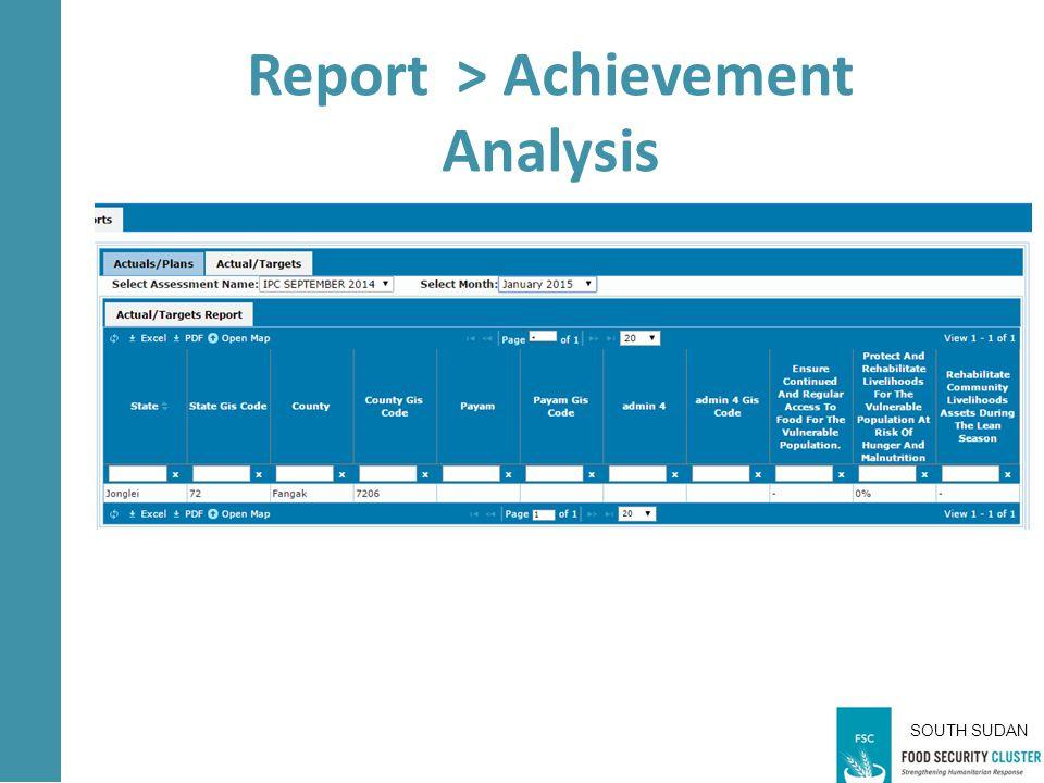 SOUTH SUDAN Report > Achievement Analysis