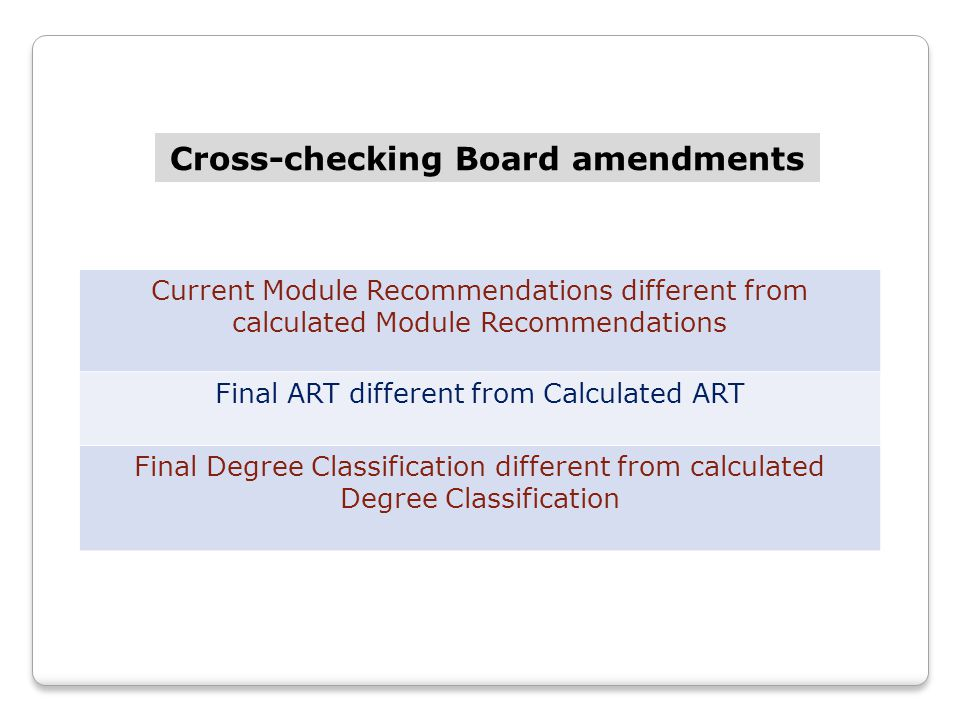 Cross-checking Board amendments Current Module Recommendations different from calculated Module Recommendations Final ART different from Calculated AR
