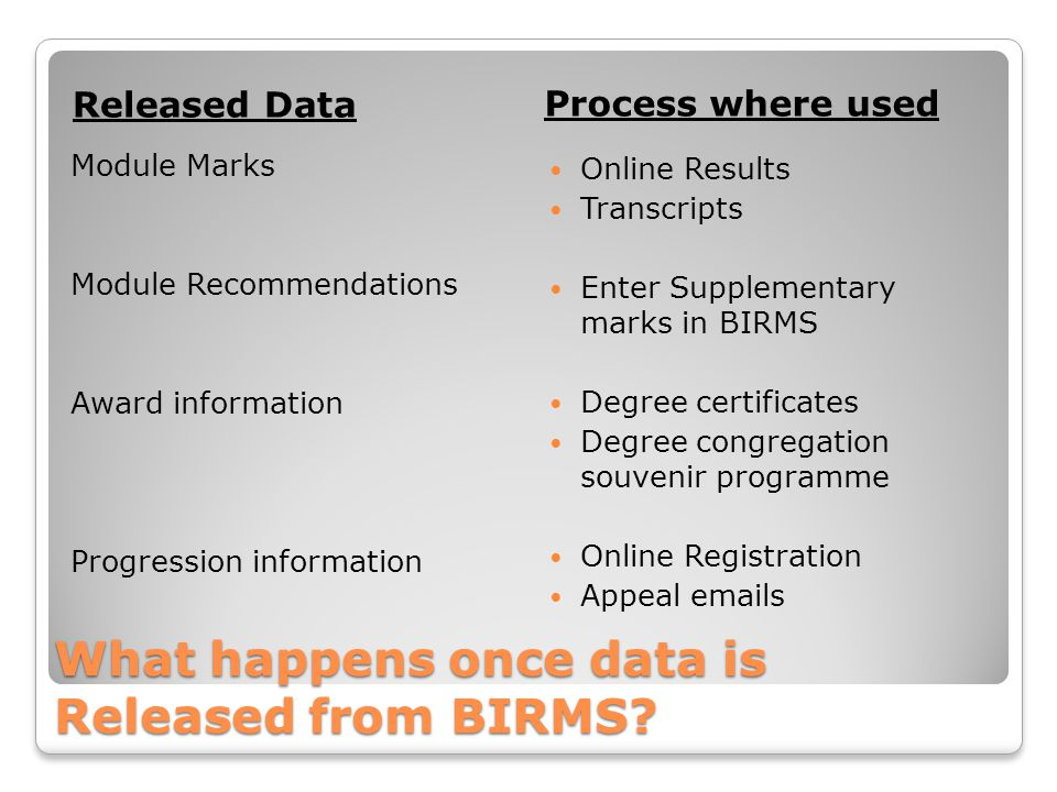 What happens once data is Released from BIRMS? Released Data Module Marks Module Recommendations Award information Progression information Process whe