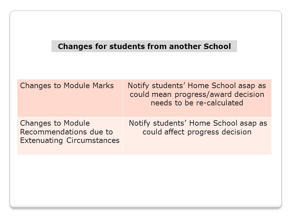 Changes to Module MarksNotify students' Home School asap as could mean progress/award decision needs to be re-calculated Changes to Module Recommendat