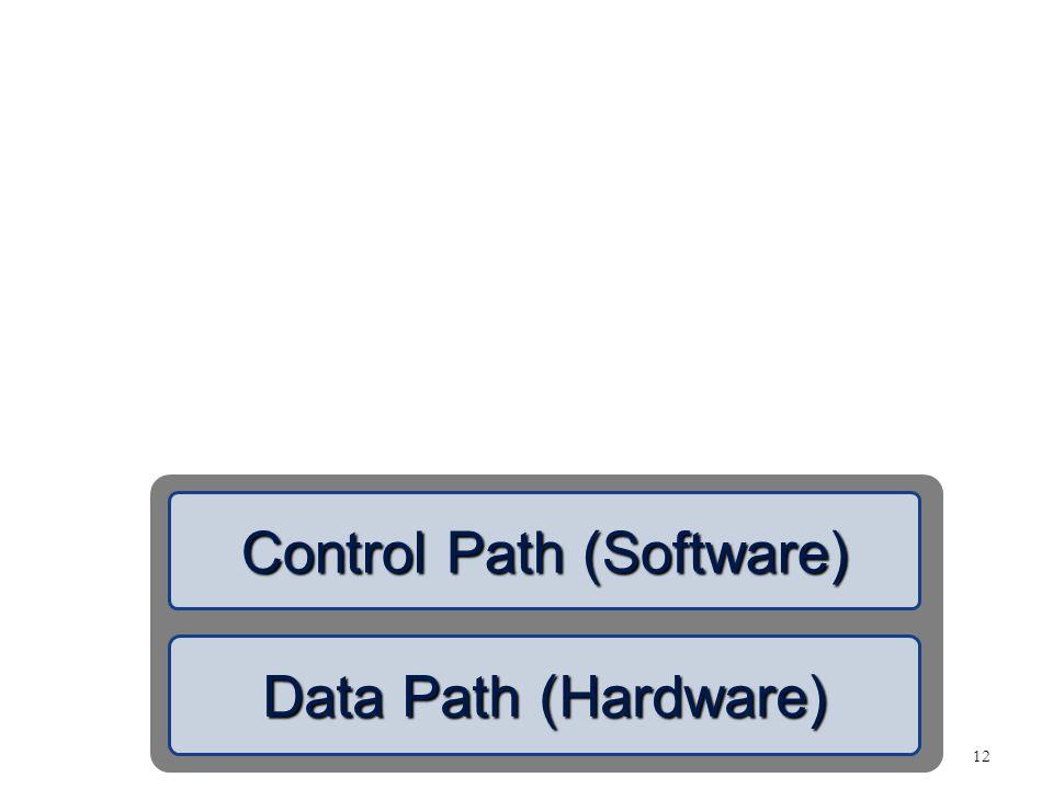 12 Data Path (Hardware) Control Path (Software)
