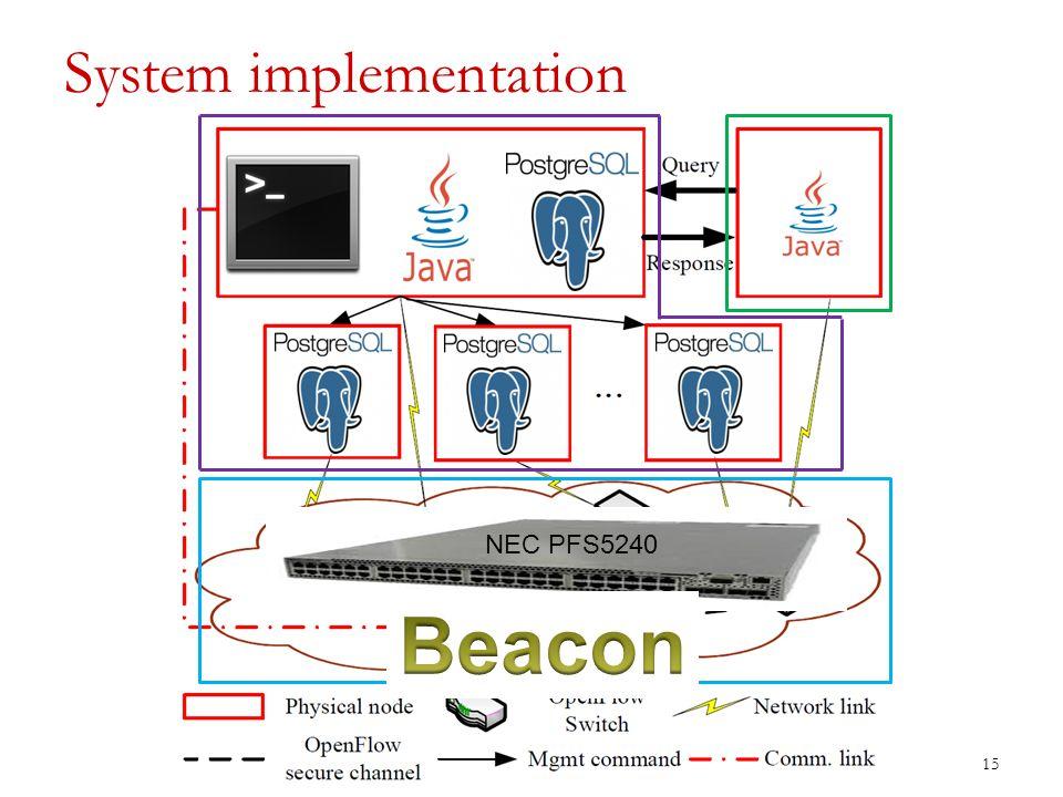 15 System implementation NEC PFS5240