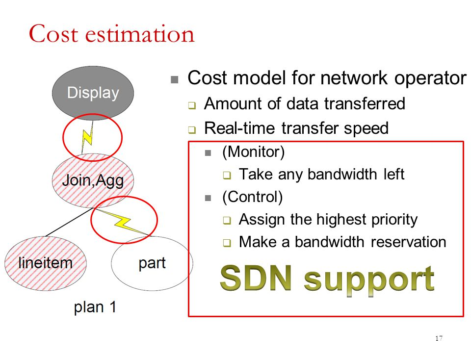 Cost estimation 17 Cost model for network operator  Amount of data transferred  Real-time transfer speed (Monitor)  Take any bandwidth left (Control)  Assign the highest priority  Make a bandwidth reservation