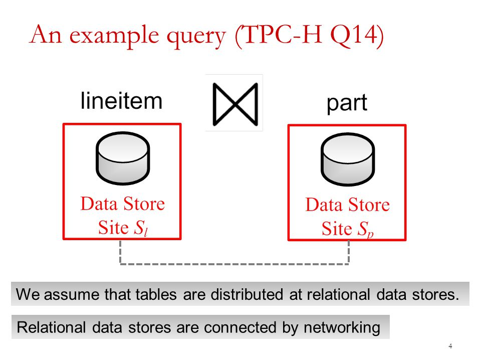 An example query (TPC-H Q14) 4 We assume that tables are distributed at relational data stores.