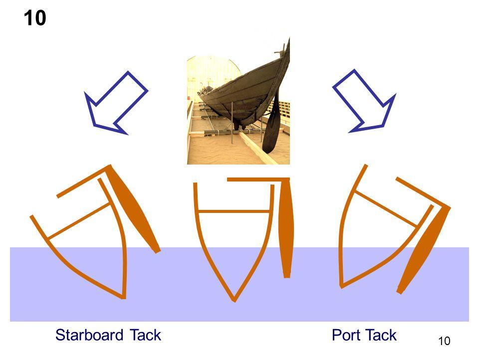 Starboard Tack Port Tack 10