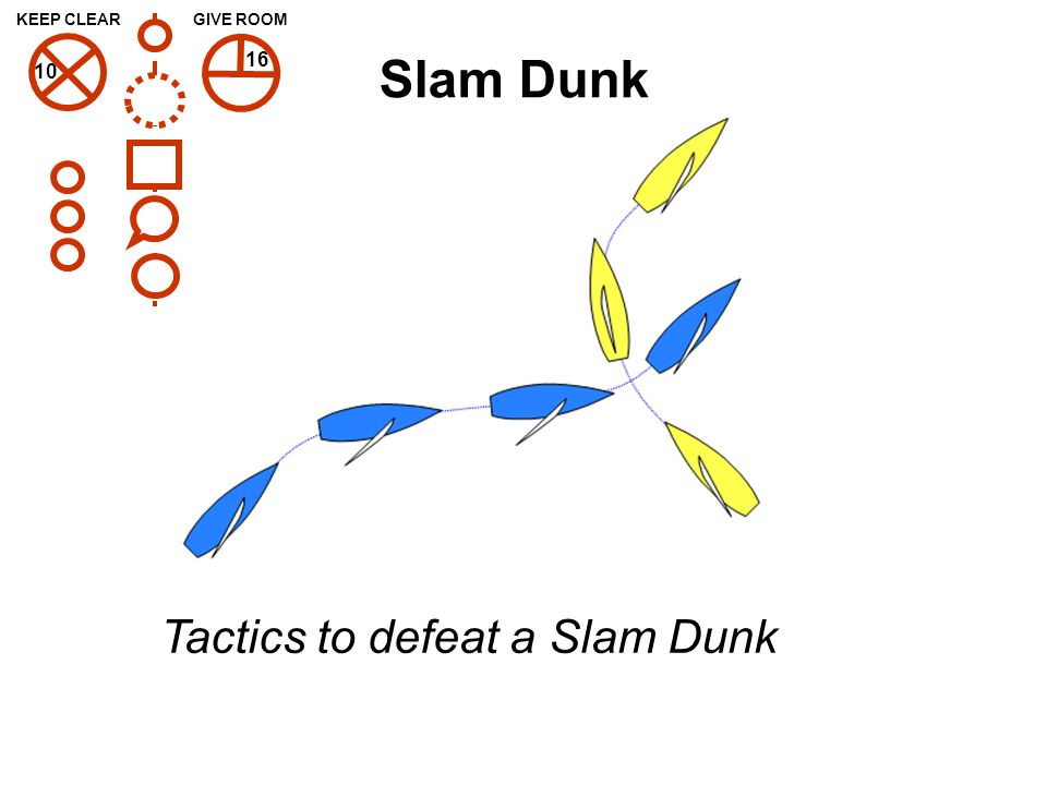 43 Slam Dunk Tactics to defeat a Slam Dunk KEEP CLEARGIVE ROOM 10 16