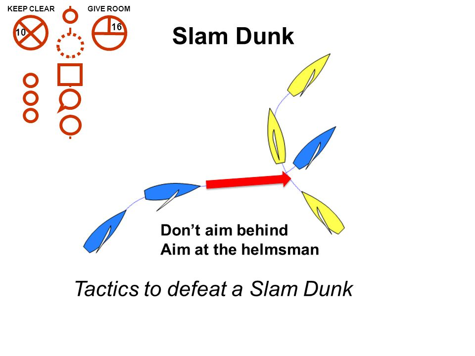 44 Slam Dunk KEEP CLEARGIVE ROOM 10 16 Don't aim behind Aim at the helmsman Tactics to defeat a Slam Dunk