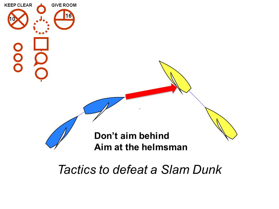 45 KEEP CLEARGIVE ROOM 10 16 Don't aim behind Aim at the helmsman Tactics to defeat a Slam Dunk
