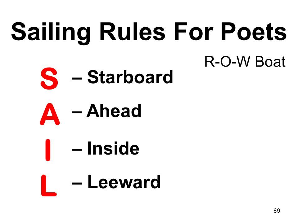 69 SAILSAIL Sailing Rules For Poets – Starboard – Ahead – Inside – Leeward R-O-W Boat