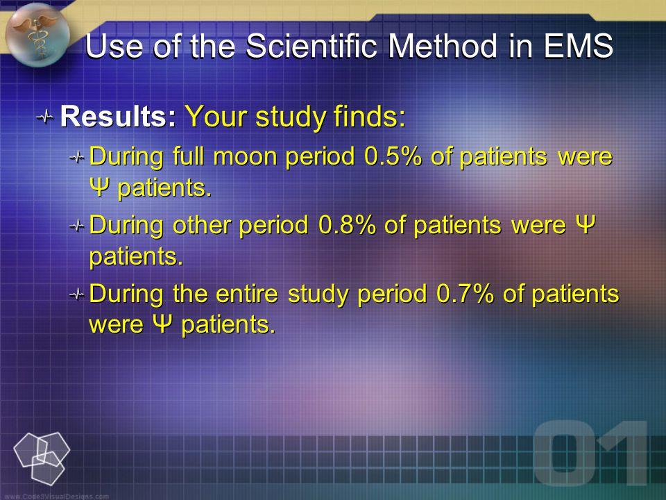 Use of the Scientific Method in EMS Results: Your study finds: During full moon period 0.5% of patients were Ψ patients.
