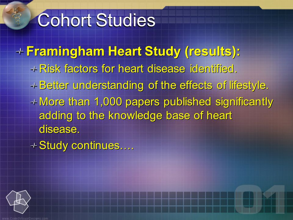 Cohort Studies Framingham Heart Study (results): Risk factors for heart disease identified.