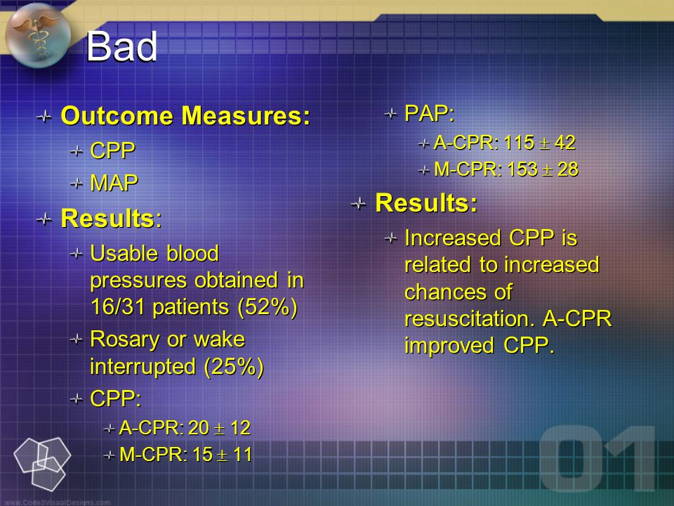 Bad Outcome Measures: CPP MAP Results: Usable blood pressures obtained in 16/31 patients (52%) Rosary or wake interrupted (25%) CPP: A-CPR: 20  12 M-CPR: 15  11 Outcome Measures: CPP MAP Results: Usable blood pressures obtained in 16/31 patients (52%) Rosary or wake interrupted (25%) CPP: A-CPR: 20  12 M-CPR: 15  11 PAP: A-CPR: 115  42 M-CPR: 153  28 Results: Increased CPP is related to increased chances of resuscitation.