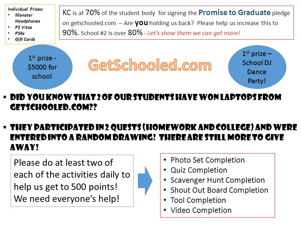KC is at 70% of the student body for signing the Promise to Graduate pledge on getschooled.com – Are you holding us back.