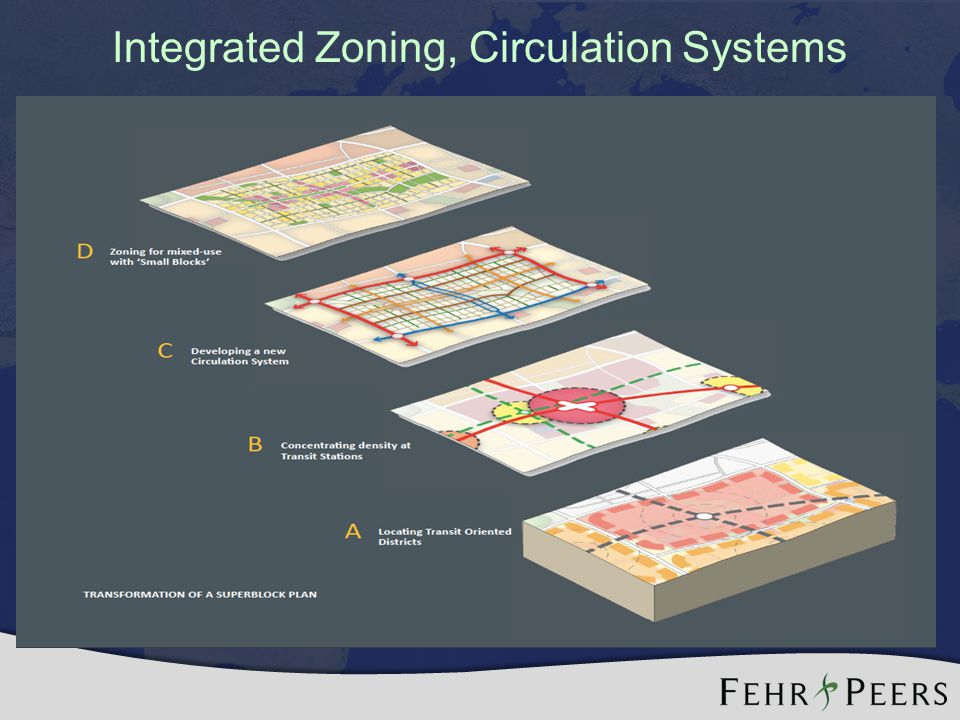 Integrated Zoning, Circulation Systems