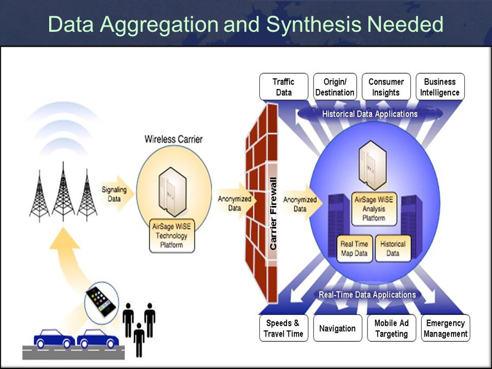 Data Aggregation and Synthesis Needed