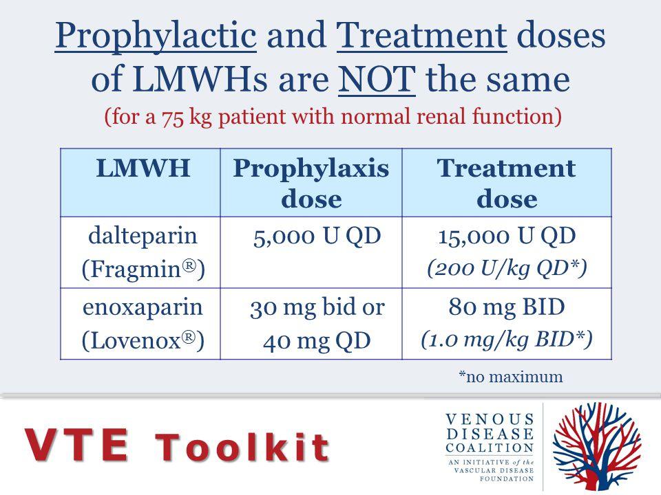 Prophylactic and Treatment doses of LMWHs are NOT the same VTE Toolkit (for a 75 kg patient with normal renal function) LMWHProphylaxis dose Treatment dose dalteparin (Fragmin ® ) 5,000 U QD15,000 U QD (200 U/kg QD*) enoxaparin (Lovenox ® ) 30 mg bid or 40 mg QD 80 mg BID (1.0 mg/kg BID*) *no maximum