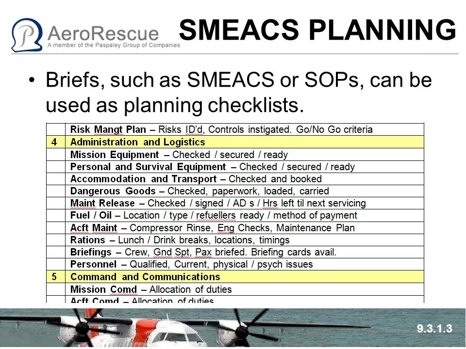 SMEACS PLANNING Briefs, such as SMEACS or SOPs, can be used as planning checklists. 9.3.1.3