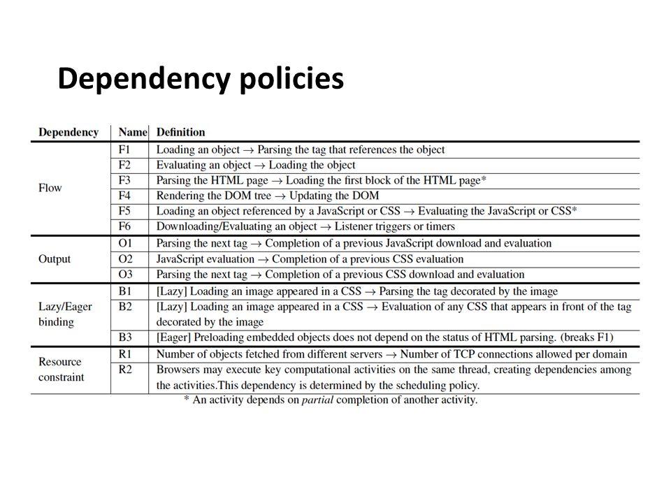 Dependency policies