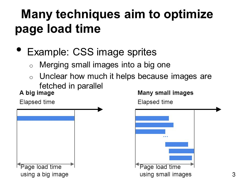Many techniques aim to optimize page load time Example: CSS image sprites o Merging small images into a big one o Unclear how much it helps because images are fetched in parallel Elapsed time A big imageMany small images Elapsed time...