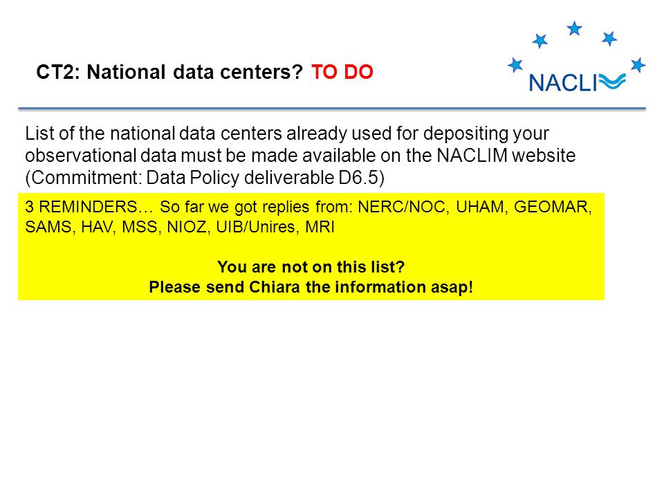 List of the national data centers already used for depositing your observational data must be made available on the NACLIM website (Commitment: Data P