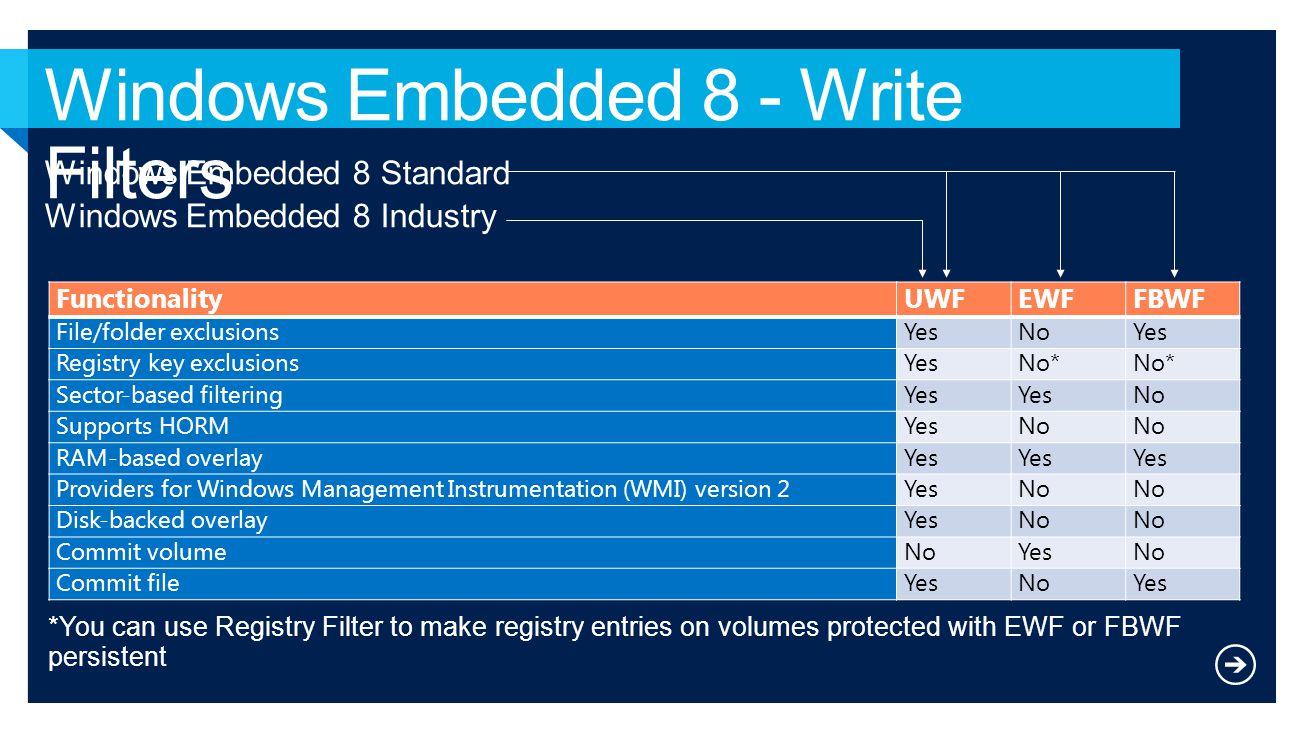 Windows Embedded 8 Standard Windows Embedded 8 Industry FunctionalityUWFEWFFBWF File/folder exclusionsYesNoYes Registry key exclusionsYesNo* Sector-ba
