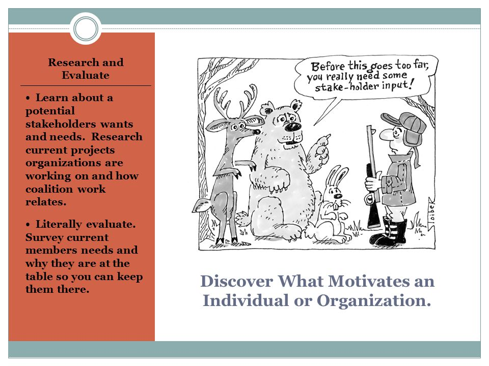 Discover What Motivates an Individual or Organization.