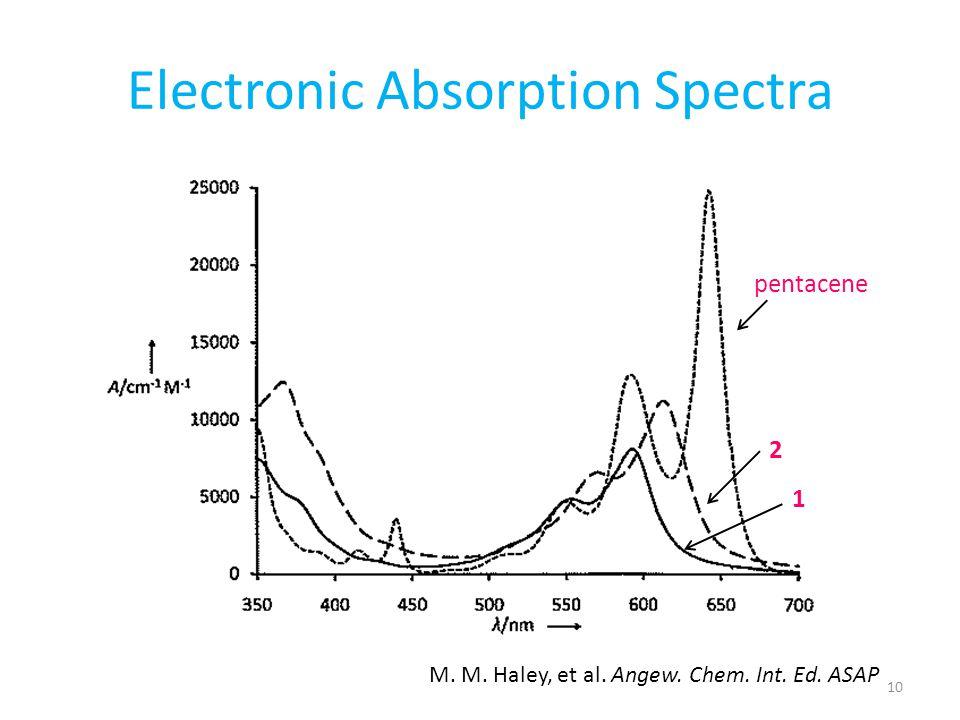 Electronic Absorption Spectra pentacene 2 1 M. M. Haley, et al. Angew. Chem. Int. Ed. ASAP 10