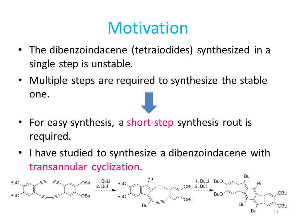 Motivation The dibenzoindacene (tetraiodides) synthesized in a single step is unstable. Multiple steps are required to synthesize the stable one. For