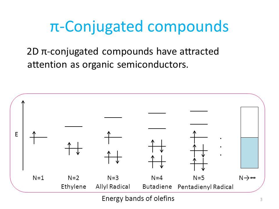 π-Conjugated compounds 2D π-conjugated compounds have attracted attention as organic semiconductors. N=1N=2N=3N=4N=5N→∞ Ethylene ・・・・・・ Allyl RadicalB